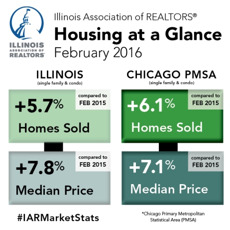 February 2016 sales in Illinois