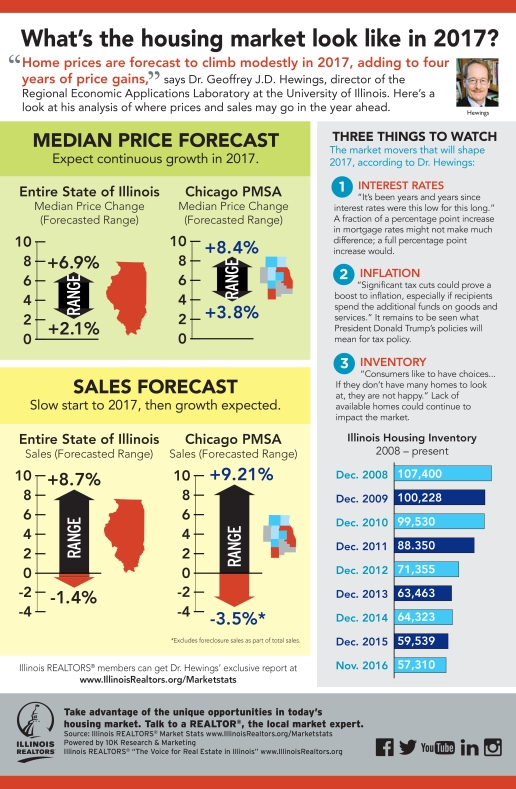 2017_forecast_FINAL
